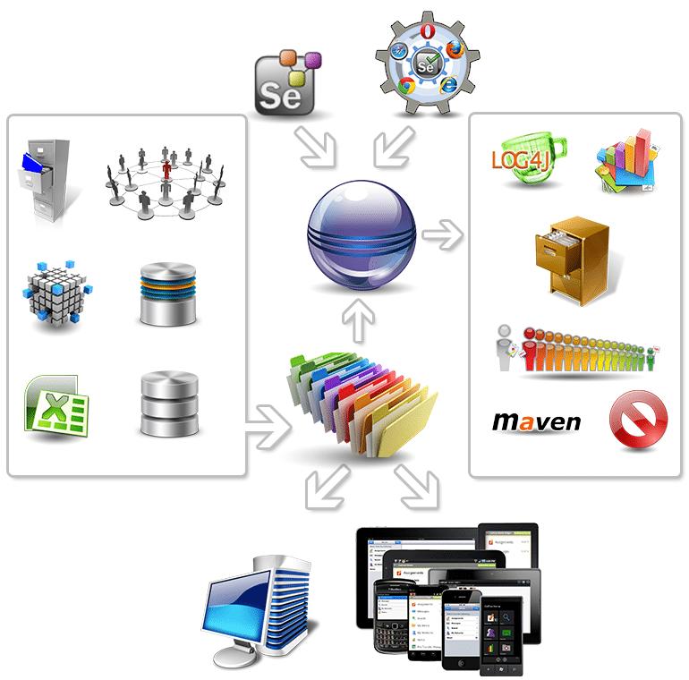 How to design Selenium Automation Framework video